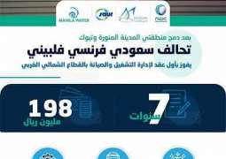 المياه الوطنية: توقيع أول عقود الإدارة للتشغيل والصيانة مع تحالف سعودي فرنسي فلبيني