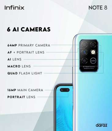 Infinix Note 8 is a real photography king with 64 MP Six Cameras