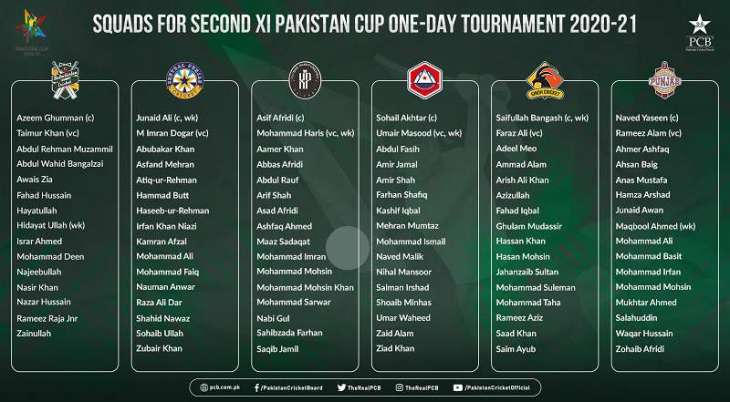 Second XI Pakistan Cup One-Day Tournament begins on Wednesday