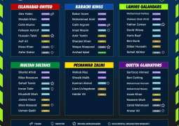 Franchises complete retention, release and trade process ahead of HBL PSL 2021 Player Draft