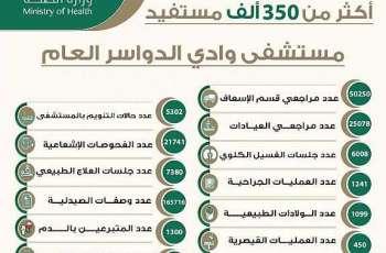 أكثر من 350 ألف مستفيد من خِدْمات مستشفى وادي الدواسر