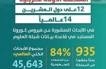 وزير التعليم: المملكة تتقدم إلى المرتبة 14 عالمياً في نشر أبحاث كورونا.. وتحافظ على الأول عربياً