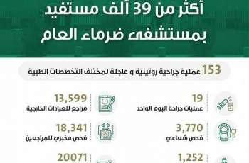 33970 مستفيداً من خدمات مستشفى ضرماء العام