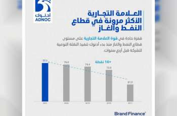 ADNOC named UAE's most valuable brand for third consecutive year