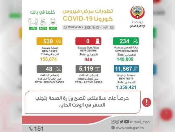 """الكويت تسجل 539 إصابة جديدة بـ""""كورونا"""""""