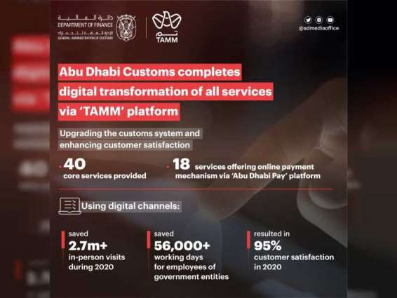 Abu Dhabi Customs completes 'digital transformation' of all services