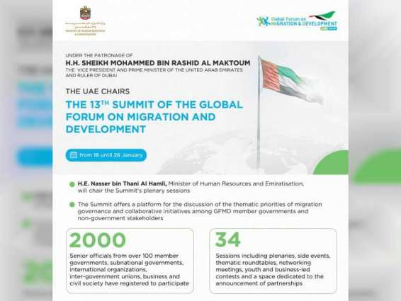 International leaders join UAE at migration and development summit, call for cooperation on COVID recovery partnerships