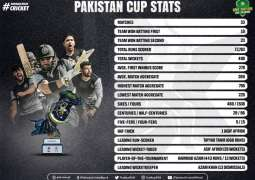 Pakistan Cup – an event full of tense finishes, runs, wickets and boundaries
