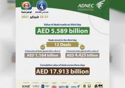 UAE Armed Forces sign AED 17.913 billion worth of deals in three days at IDEX and NAVDEX