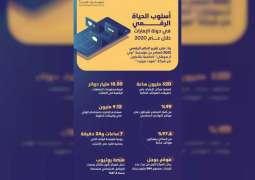 World Digital Report 2020 highlights digital lifestyle in UAE