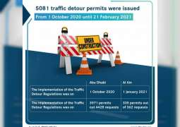 80% increase of permits issuance since implementation of Traffic Detour Regulations: ITC