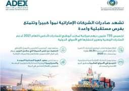 """""""أبوظبي للتنمية"""" يرفع ميزانية """"أدكس"""" إلى 735 مليون درهم لدعم تمويل الصادرات خلال 2021"""
