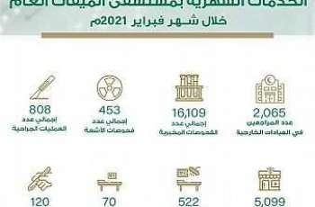 إجراء 808 عمليات جراحية في مستشفى الميقات العام بالمدنية المنورة