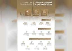 حكومة الإمارات تتخذ خطوات حثيثة لتنفيذ استراتيجية الخدمات الحكومية