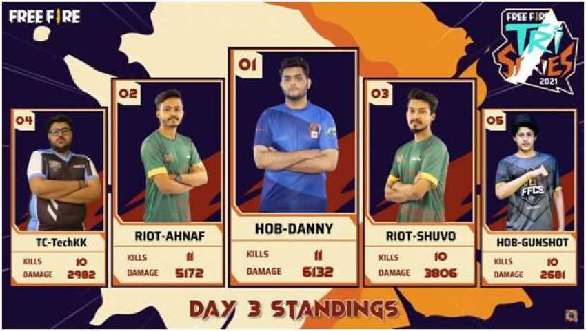 House Of Blood's two players, Danny and Gunshot, entered the TOP MVP of the 3rd day