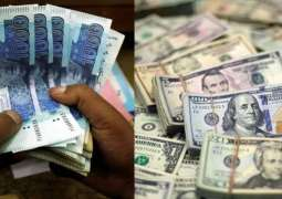Rupee gains value against US dollar