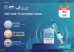 2,406 doses of COVID-19 vaccine administered during past 24 hours: MoHAP