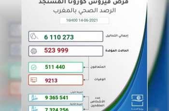 المغرب يسجل 109 إصابات بكورونا وحالتي وفاة
