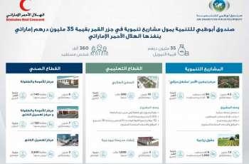 """""""أبوظبي للتنمية"""" يتعاون مع الهلال الأحمر لتمويل برنامج """"أم الإمارات"""" للمشاريع التنموية في جزر القمر بـ 35 مليون درهم"""