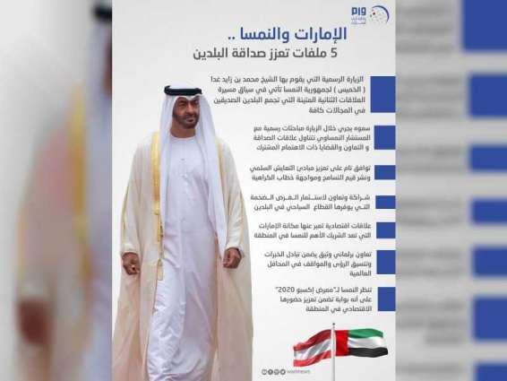 الإمارات و النمسا .. 5 ملفات تعزز شراكة البلدين