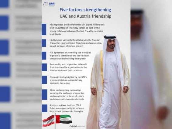UAE, Austria reinforcing 50-year relationship