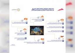 """""""طرق دبي""""تعلن خطتها لنقل زوار """"إكسبو 2020"""" من مختلف إمارات الدولة"""