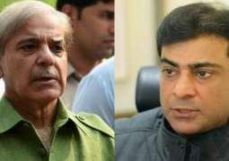 Money laundering case: Court extends bail of Shehbaz Sharif, Hamza till Sept 25