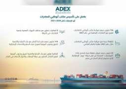 """""""أبوظبي للصادرات"""" .. إنجازات نوعية تُعزز تنافسية الشركات المحلية في الأسواق العالمية"""