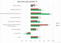Dubai expected to record 3.1% economic growth in 2021, 3.4% in 2022: Dubai Economy