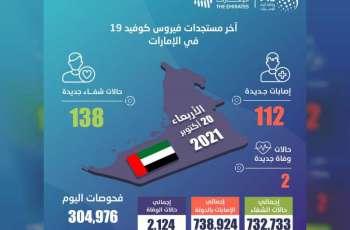 """""""الصحة"""" تجري 304,976 فحصا وتكشف عن 112 إصابة جديدة بفيروس كورونا و138 حالة شفاء وحالتي وفاة خلال الساعات الـ 24 الماضية"""